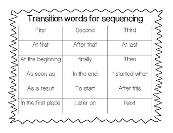 Transition words for sequencing