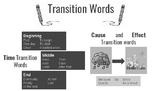 Transition words visual