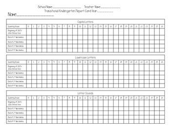 Transitional Kindergarten Report Card