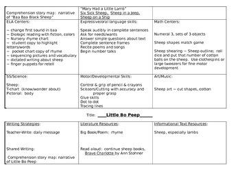 Transitional Kindergarten Year-Long Curriculum Planners