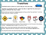 Transitional Words Poster