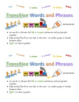 Transitional Words or Phrases Poster
