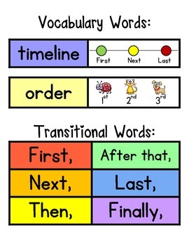 Transitional and Time Words