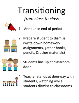 Transitioning from Class to Class - Behavior Management Poster