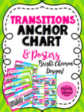 Transitions Anchor Chart and Posters