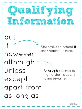 Transitions Anchor Charts