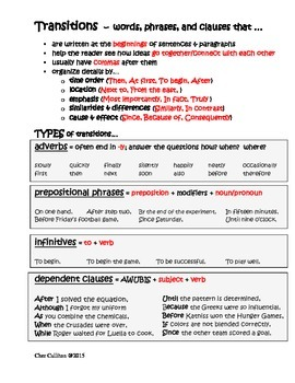 Transitions Cloze Notes