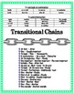 Transitions Handout for writers