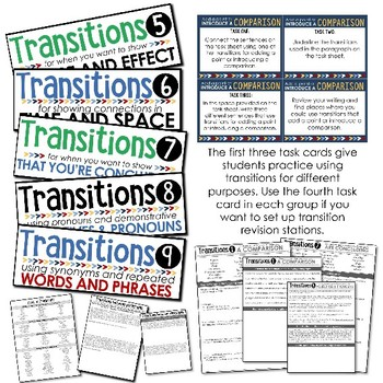 Transitions Learning Stations