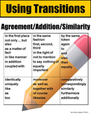 Transitions Writing Poster Agreement/Addition/Similarity