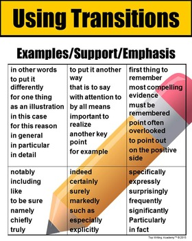 Transitions Writing Poster Examples/Support/Emphasis