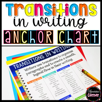 Transitions for writing poster anchor chart for *Transition Words and Phrases*