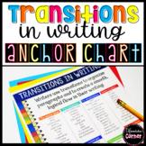 Transitions Writing Anchor Chart