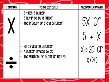 Translate Words into Math