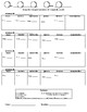 Translated (English/Spanish) Primary Weekly/Monthly Parent Communication