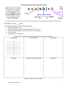 Graphing Absolute Value Bookmark Review Activity