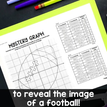 Translating Algebraic Expressions, Football Coordinate Graph Picture