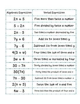Translating Algebraic Expressions Matching Activity