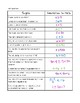Translating Basic Inequalities COMPLETED NOTES