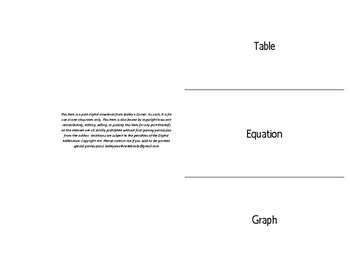 Translating Between Tables, Equations and Graphs Foldable