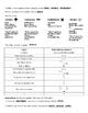 Translating English Into Math Notes