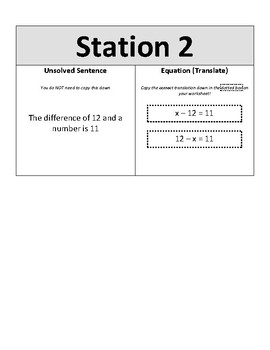 Translating Equations & Testing Solutions (Notes + Stations)
