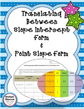 Translate Equations from Standard Form to Slope Intercept Form