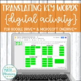 Translating Expressions Key Words DIGITAL Card Sort for Google Distance Learning