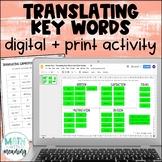 Translating Expressions Key Words DIGITAL Card Sort for Go