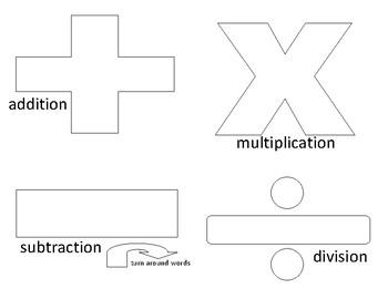 Translating Expressions foldable