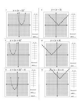 Translating Graphs of Quadratic and Absolute Value Equations
