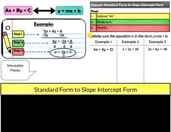 Translating Linear Equations Digital Foldable