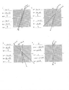 Algebra: Translating Linear Functions 1