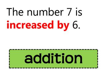 Translating Math Word Problems with Keywords