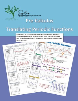 Translating Periodic Functions