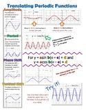 Translating Periodic Functions