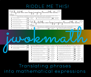 Translating Phrases into Mathematical Expressions