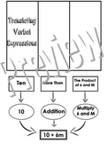 Translating Verbal Expressions Foldable Interactive Notebook 6.EE, 7.EE, 8.EE