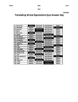 Translating Verbal Expressions Quiz