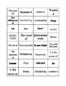 Translating Verbal Expressions Sorting Activity