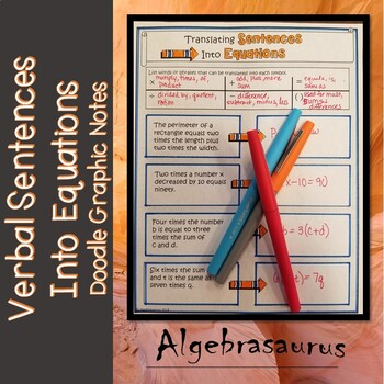 Translating Verbal Sentences to Algebraic Equations Doodle Graphic Notes