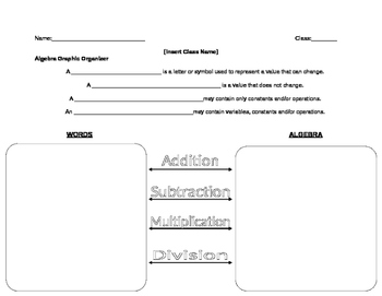 Translating Words into Algebra Graphic Organizer