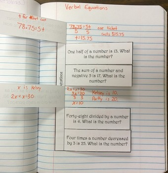 Translating and Solving Verbal Equations Foldable Notes SOL 7.13a