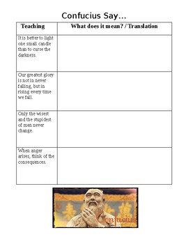 Translating the Teachings of Confucius