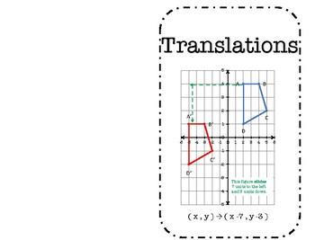 Translation Foldable