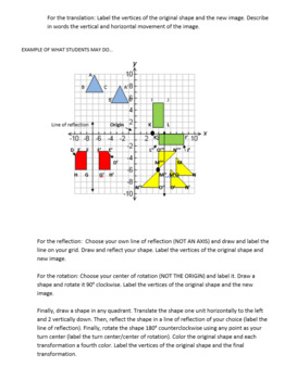 Translation, Reflection, Rotation and Cartesian Plane Test
