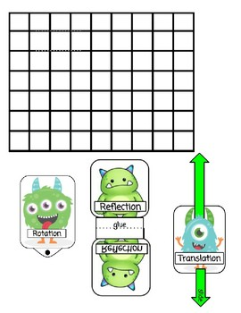 Translation, Rotation, Reflection Monsters