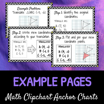 Translations: DIY Math Anchor Chart CLIPCHART