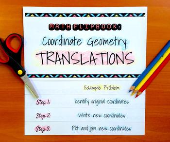 Translations Flip Book