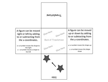 Translations Foldable (Aligned to Support CCSS 8.G.3 and 8.G.4)
